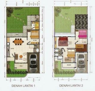 contoh denah rumah minimalis