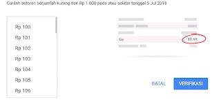 Kode Verifikasi Pembayaran Adsense melalui Bank Lokal
