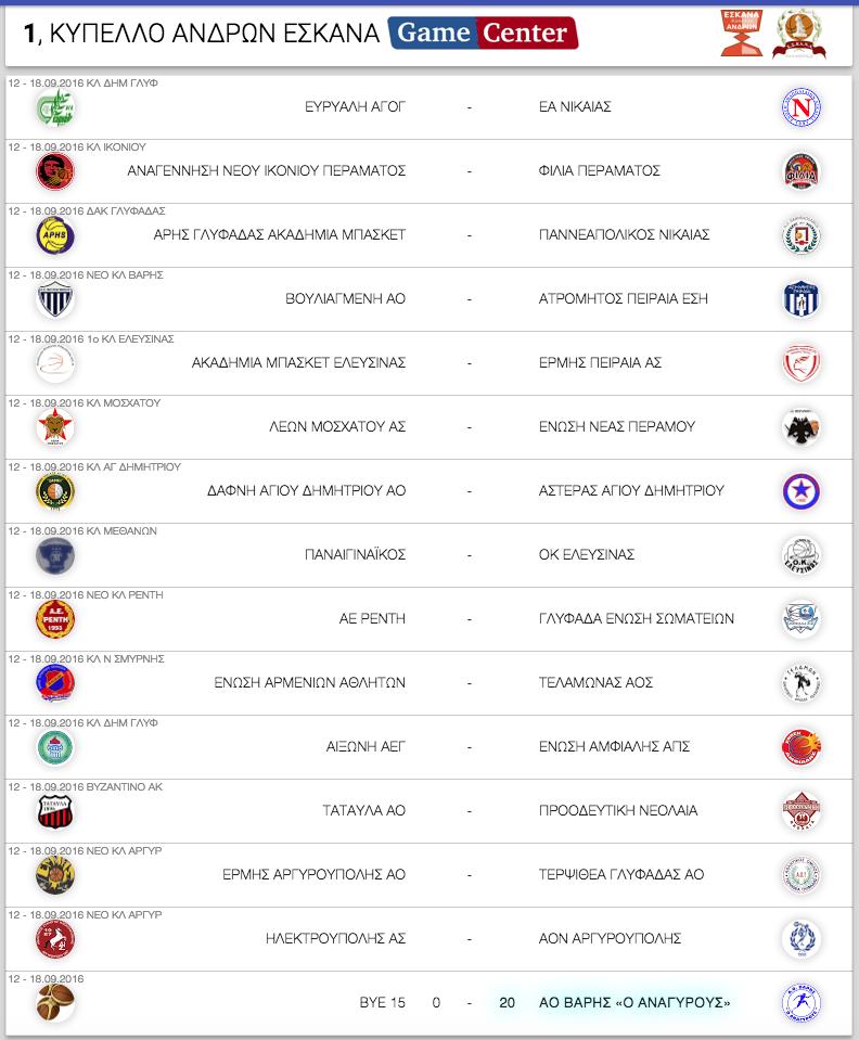 Η κλήρωση του κυπέλλου ανδρών ΕΣΚΑΝΑ 2016-17