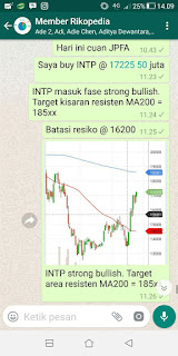 Target saham INTP