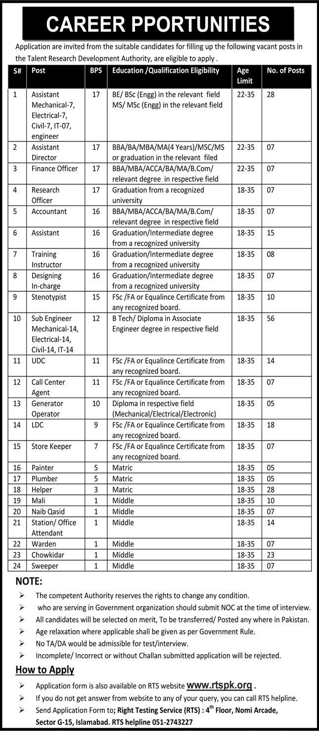 www.rtspk.org Application Form 2021 - Talent Research Development Authority Jobs 2021 in Pakistan