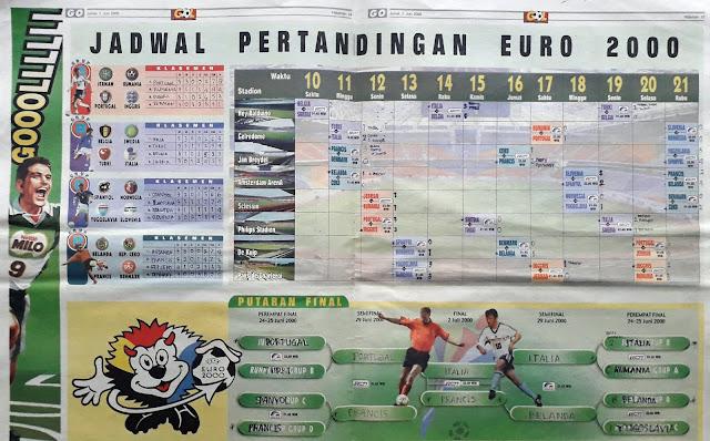JADWAL PERTANDINGAN EURO 2000