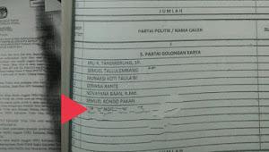 Terungkap, Berstatus PNS di Asmat Papua NT Jadi Caleg Torut 2014