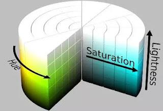 Apa Perbedaan Antara RGB, Hex dan HSL-5