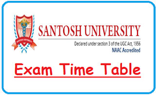 Santosh University Exam Date Sheet 2019