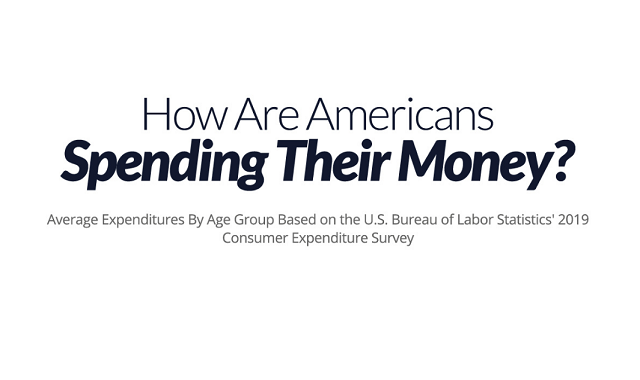 How Are Americans Spending Their Money?