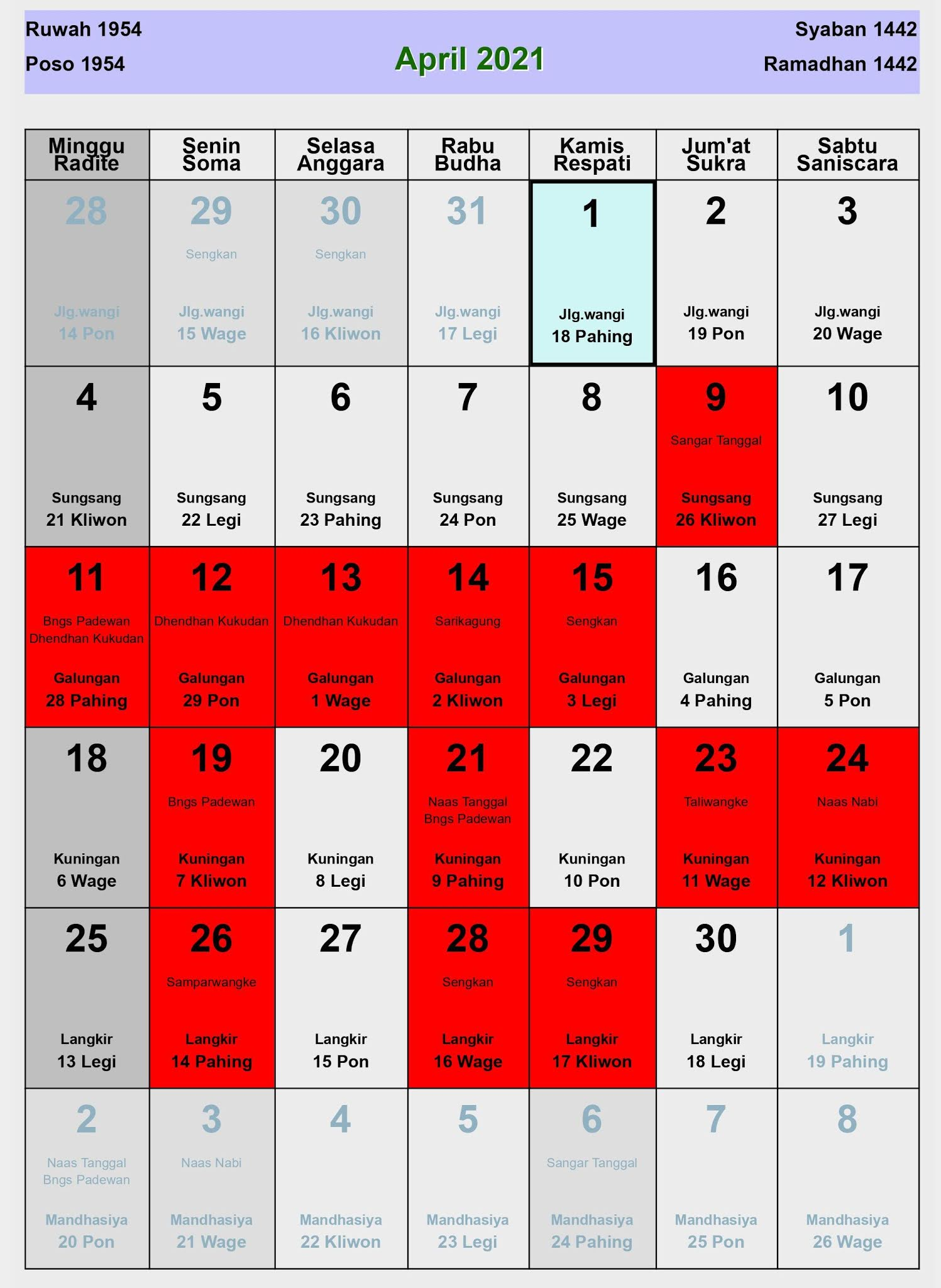 Kalender Jawa April 2021 Lengkap Hari Baik & Buruk ...
