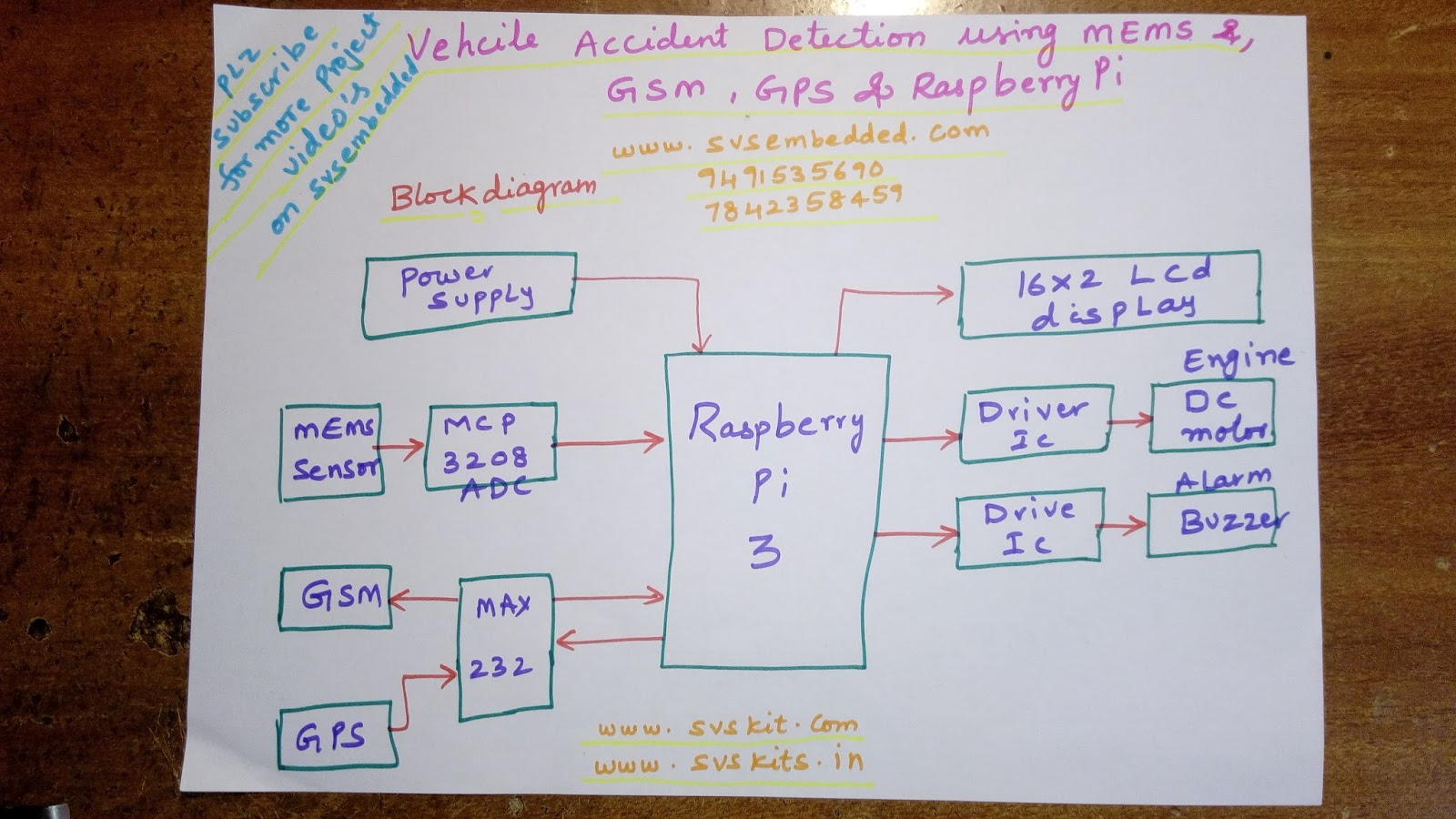 Fantastic Vehicle Accident Diagram Gallery - Everything You Need to ...