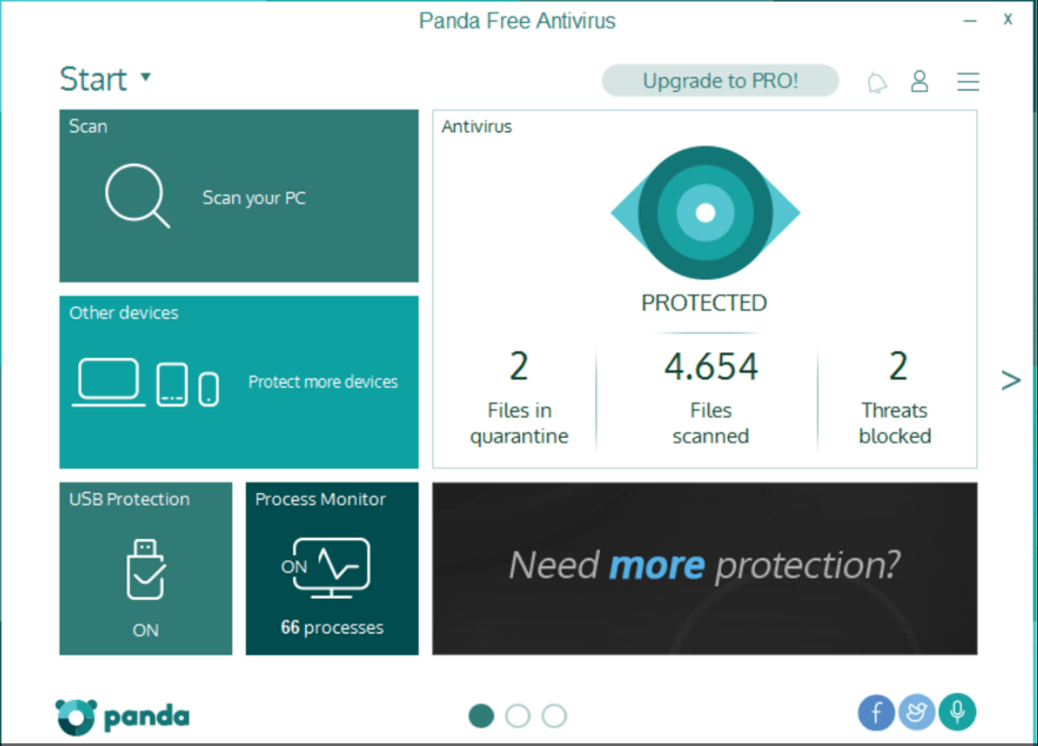 The Best and Free Antivirus Software