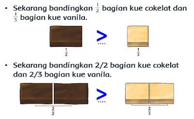 Kunci Jawaban Buku Tematik Tema 5 Kelas 3 Halaman 74, 75 ...
