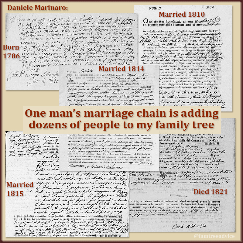 Each marriage yielded more in-laws, babies, and deaths.