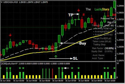 Budget forex older version mt4