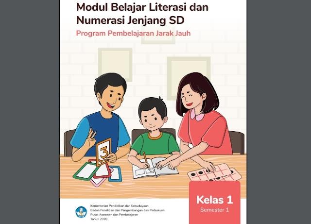 Modul Pembelajaran Kurikulum Darurat Untuk SD Kelas 1, 2, 3, 4, 5 dan 6