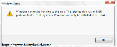 Mengatasi Windows Cannot be Installed