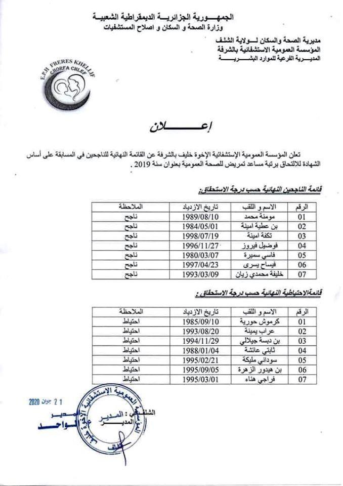 قائمة الناجحين في مسابقة مساعدي التمريض ولاية الشلف