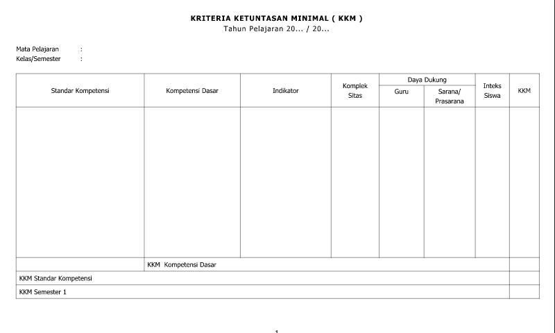 Download Contoh Format Kriteria Ketuntasan Minimal ( Kkm ) untukAdministrasi Guru SD/MI-SMP/MTs-SMA/SMK/MA