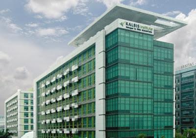 Kalbis Institute – Daftar Fakultas dan Program Studi