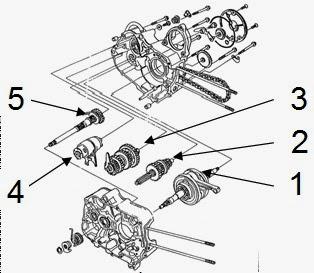 SOALOtomotif: Soal SMK Kelas XI Teknik Sepeda Motor