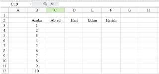 Memasukkan Data Dengan Cepat di Excel