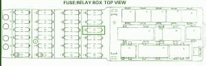 mercedes fuse box diagram fuse box mercedes 1994 e 300. Black Bedroom Furniture Sets. Home Design Ideas