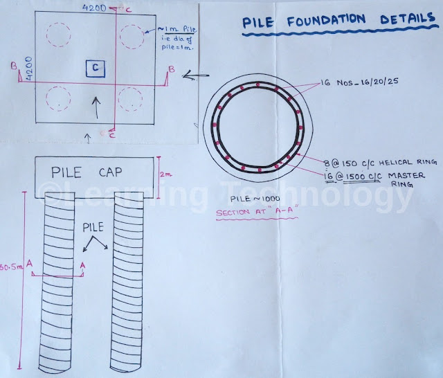 how to make pile foundation
