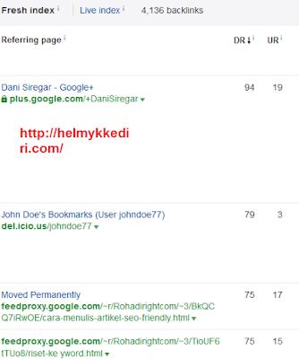 Cara mengetahui backlink website