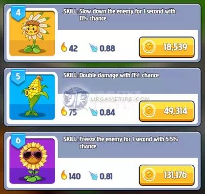 Merge Flowers vs. Zombies Best Flower to Buy