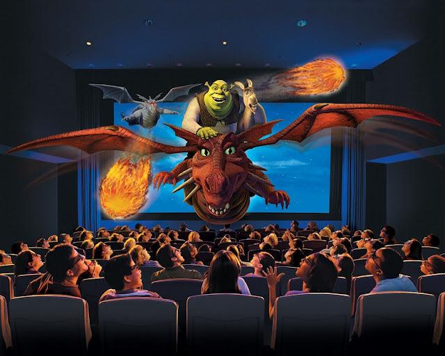 Simuladores do Universal Studios em Orlando