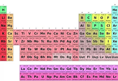 Uses-of-metals-and-their-compounds