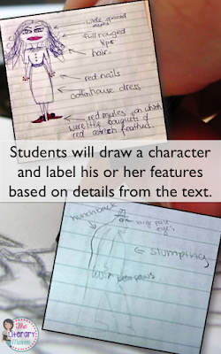 Asking students to cite evidence for every single question they answer when reading and responding to a text might be good practice and ensure that they are reading closely, but it also becomes repetitive. One way to mix things up is to ask students to draw a picture and label it based on details from the text.  Read on for more about this strategy and to see student examples.