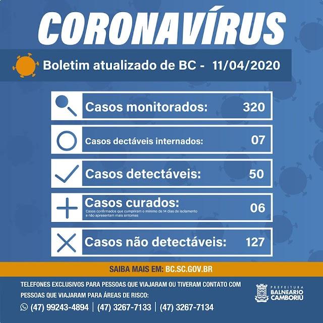 Boletim Coronavirus 11/04/2020