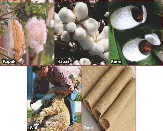 gambar-bahan-tekstil-alami