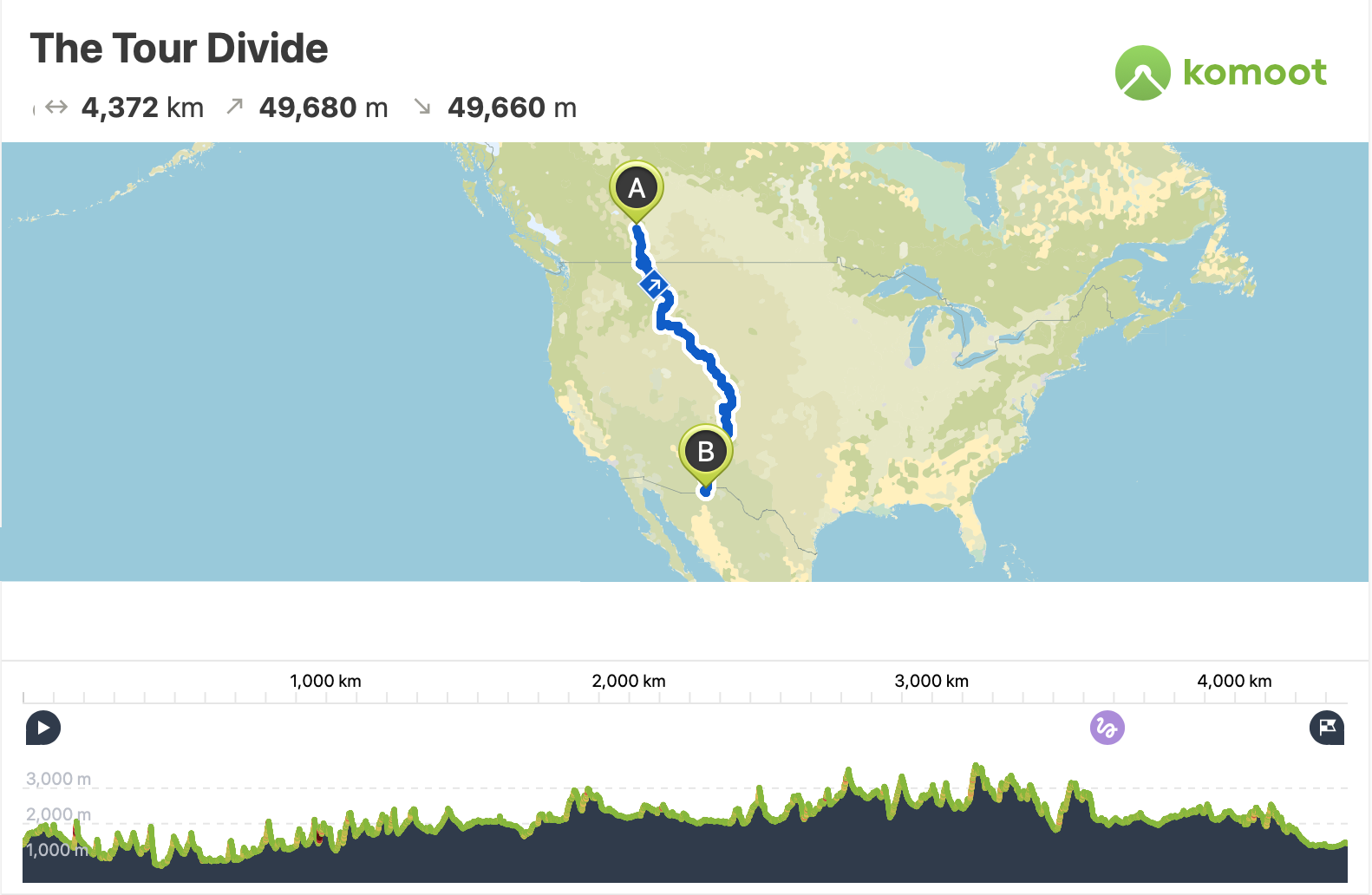 Tim Wiggins Tour Divide Route