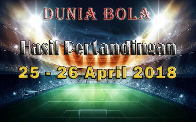 Hasil Pertandingan Sepak Bola Tanggal 25 - 26 April 2018