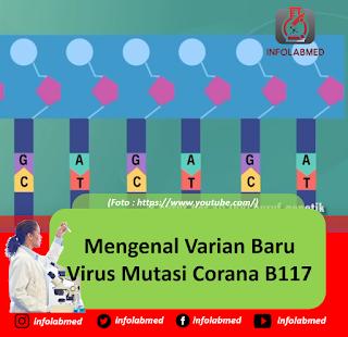 Mengenal Varian Baru Virus Mutasi Corana B117