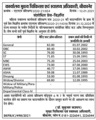 ANM Cut Off 2020-21 Bikaner District