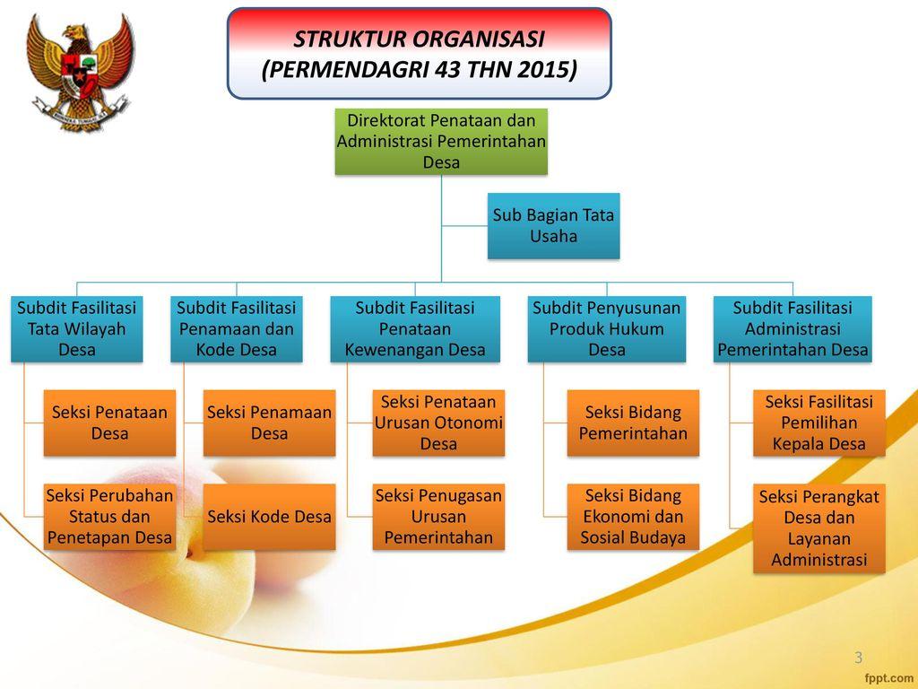 tugas dan struktur organisasi kemendagri, wajib baca Struktur Organisasi Hotel struktur organisasi kementerian dalam negeri