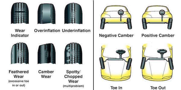 tire wear and wheel alignment