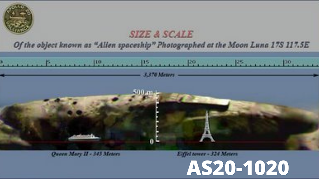 This is the true size of the ancient Alien spaceship on the Moon.