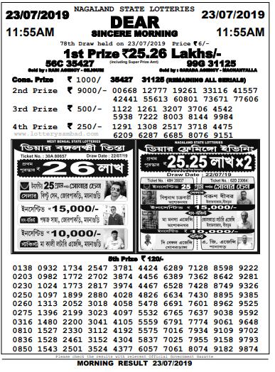 Dear Sincere Morning ,Lottery Sambad