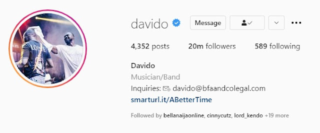 Davido Becomes First Africa Artiste To Hit 20 Million Instagram Followers