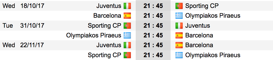 12++ Uefa Champions League Results And Table