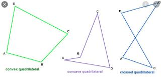 concave quadrilaterals