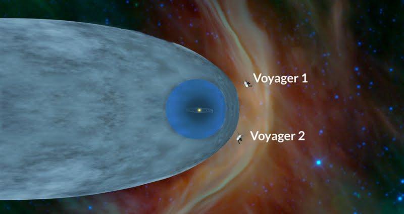 Spazio News: Voyager 2 è entrata nello Spazio Interstellare.