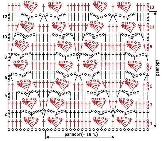 PATRÓN PUNTADA A CROCHET- Crochet Preciosa puntada para blusas y jerseys a crochet y ganchillo por Majovel Crochet facil sencillo bareta paso a paso DIY