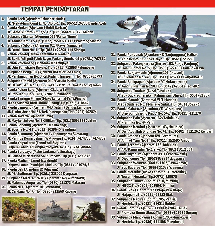 Syarat dan tempat Pendaftaran Taruna TNI 2015