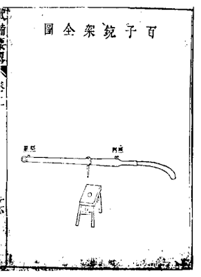 Ming Chinese Muzzle-loading swivel gun