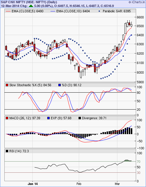 Homepage - Liquid Stock