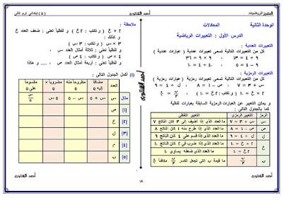 مذكرة رياضيات للصف الخامس الإبتدائي الترم الثاني لعام 2021