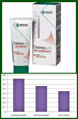 dermalite crema pareri forum remedii piele seboreica